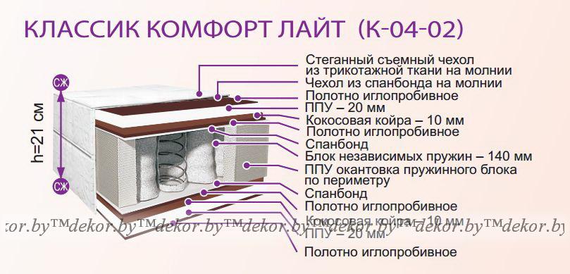 """Матрас """"Классик Комфорт Лайт"""" К-04-02"""