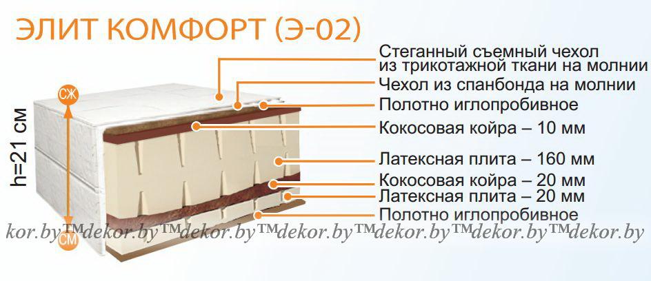 Матрас «Элит Комфорт» Э-02